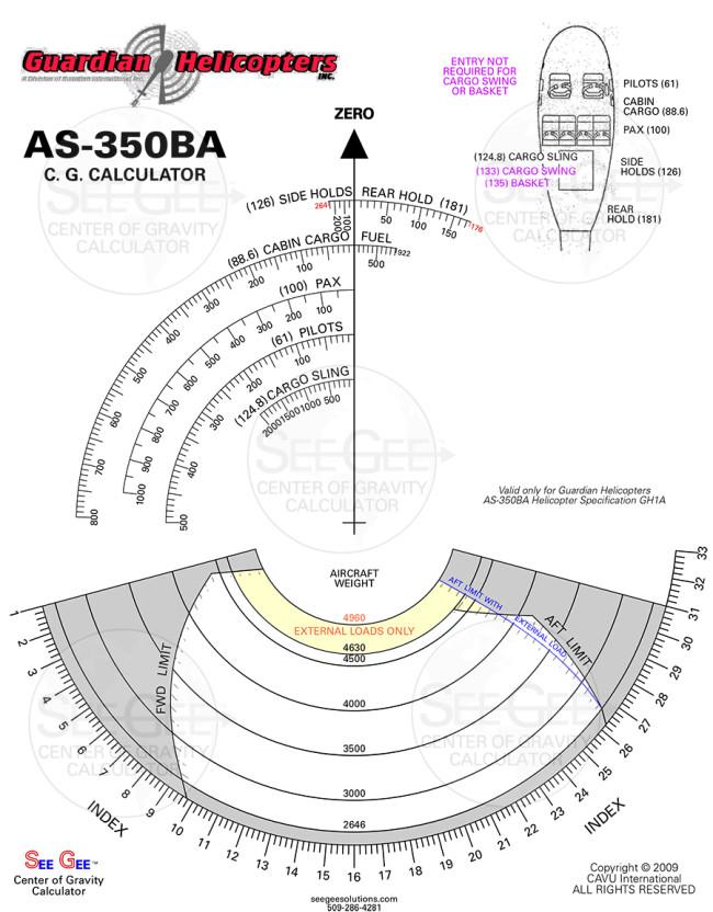 GH1A AS-350BA v8 v12