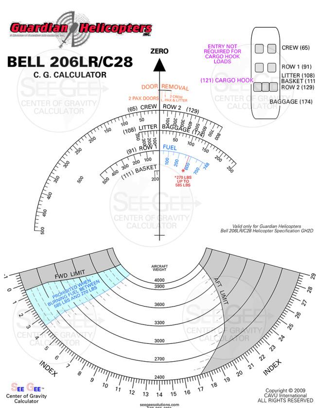 GH2D Bell 206LR_C28 v8 v12