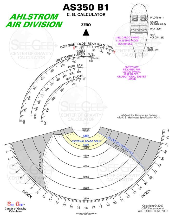 HQ1A AS350B1 v8 v12