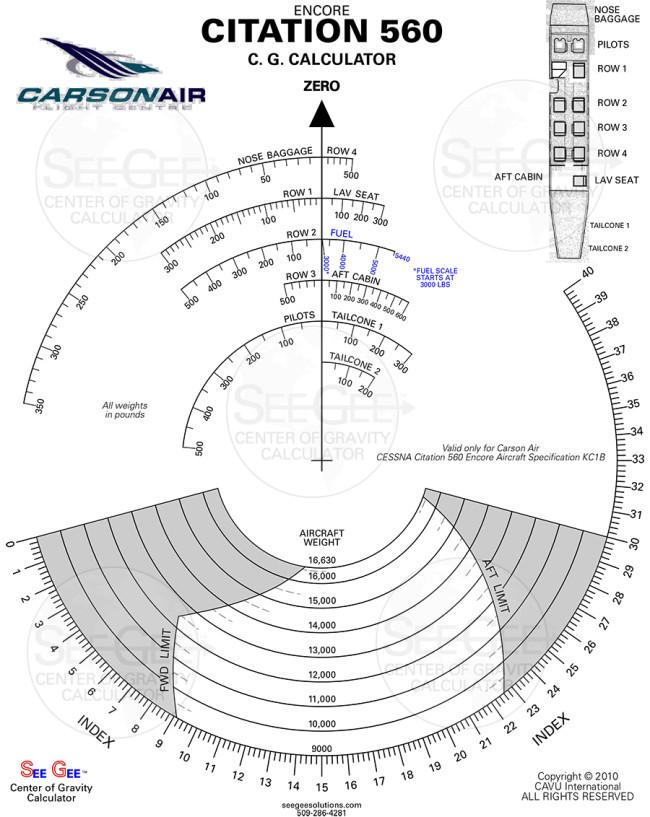 KC1B Citation560 Encore v8 v12