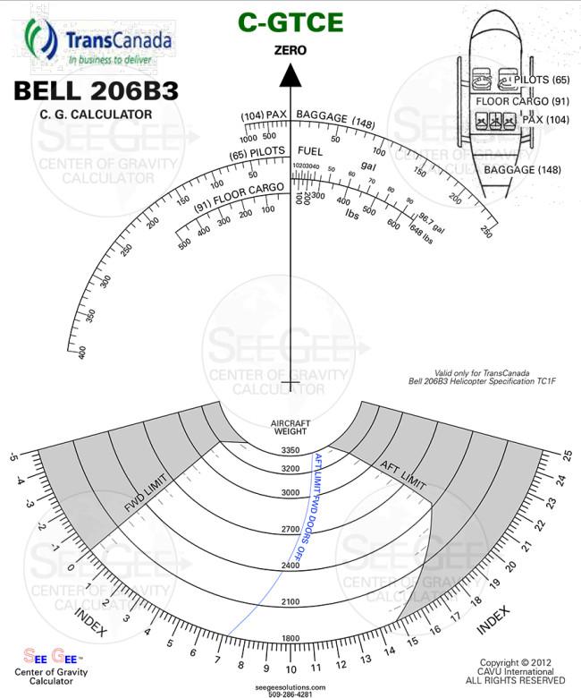 TC1F Bell 206B3 v8 v12