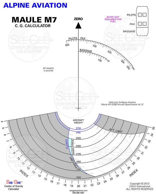 AL1E Maule M7-235B v12