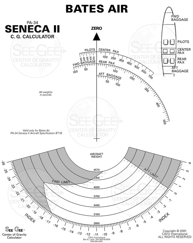 BT1B PA-34 Seneca II v8 v12