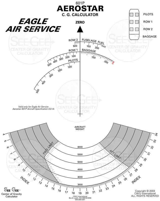 EG1A Aerostar 601P v8 v12