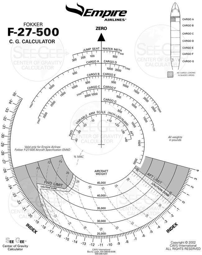 EM4D F-27-500 v8 v12