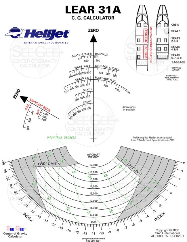 HJ1C Lear 31A v8 v12