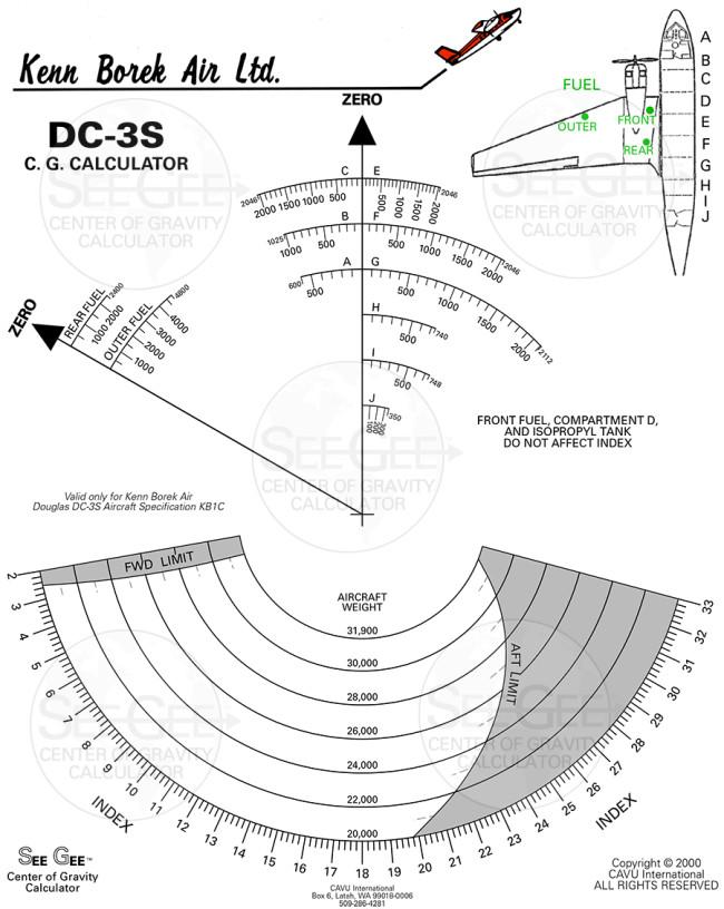 KB1C DC-3S v12