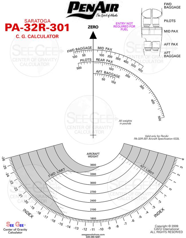 KS3L PA-32R-301 v8 v12