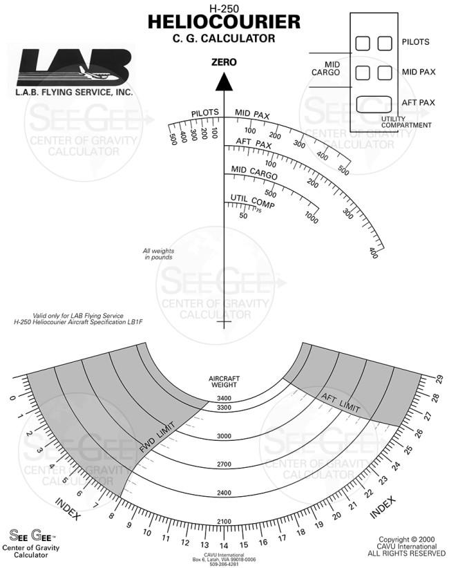LB1F H-250 Heliocourier v8 v12