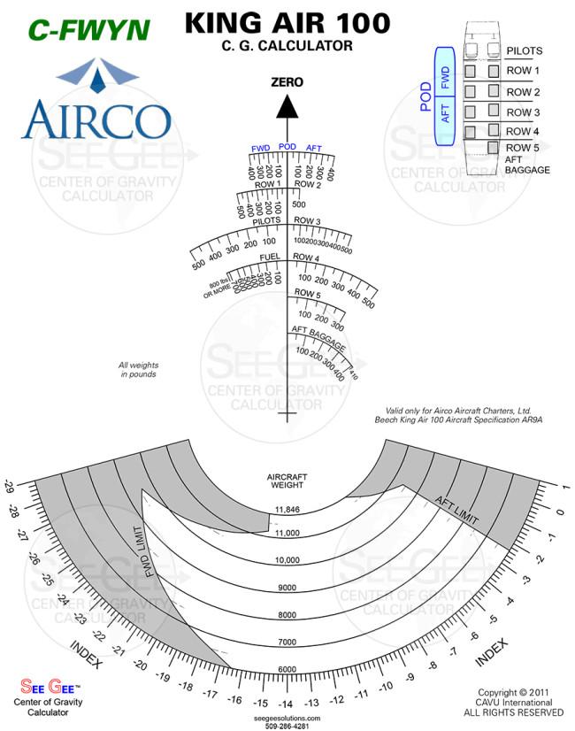 AR9A King Air 100 v12
