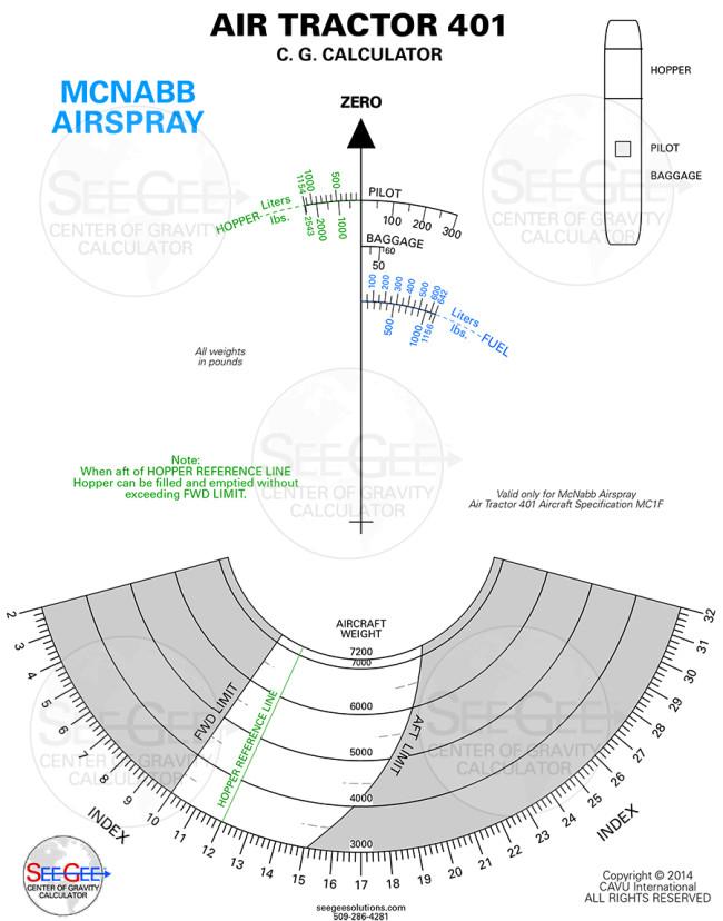 MC1F Airtractor 401 v8 v12