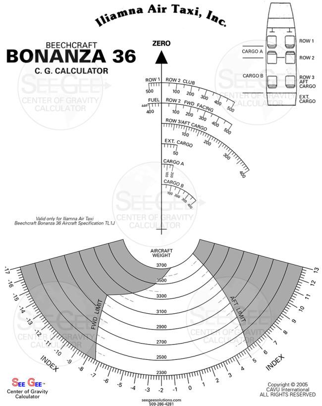 TL1J Bonanza v8 v12