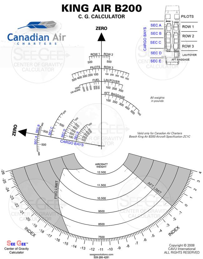 ZC1C King Air B200 v12